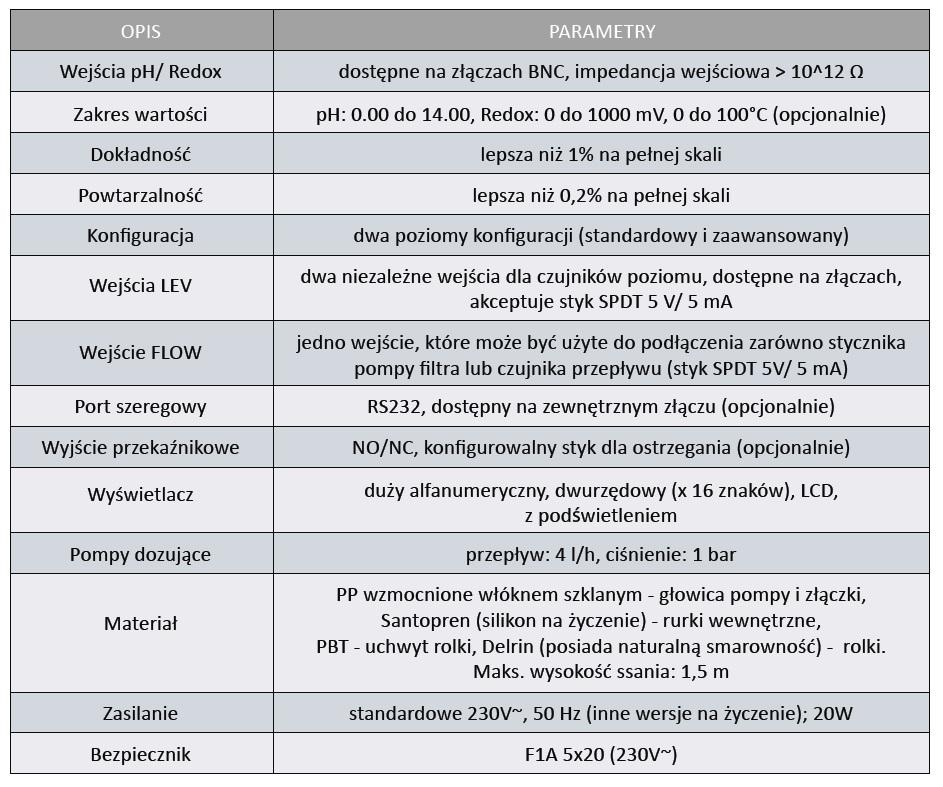 Parametry_automatu_EFka_265_basendom